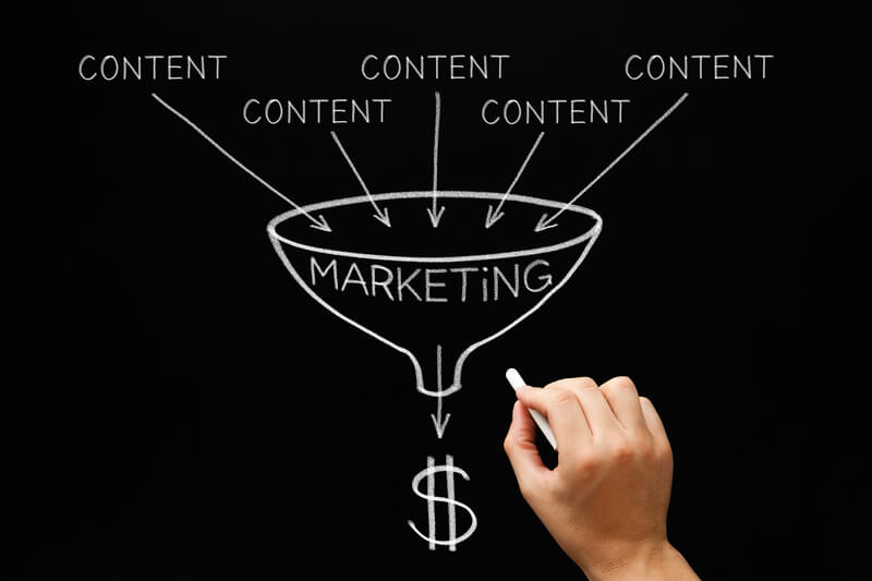 advertainment Funnels
